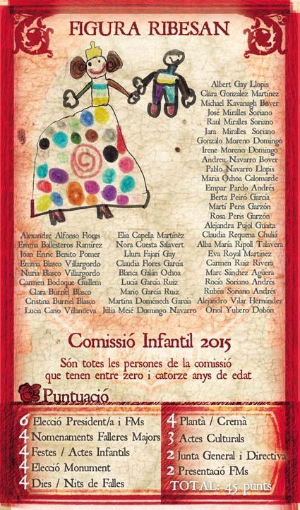 11_FIGURA_Comision-Infantil