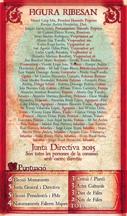 6_FIGURA_Junta-Directiva