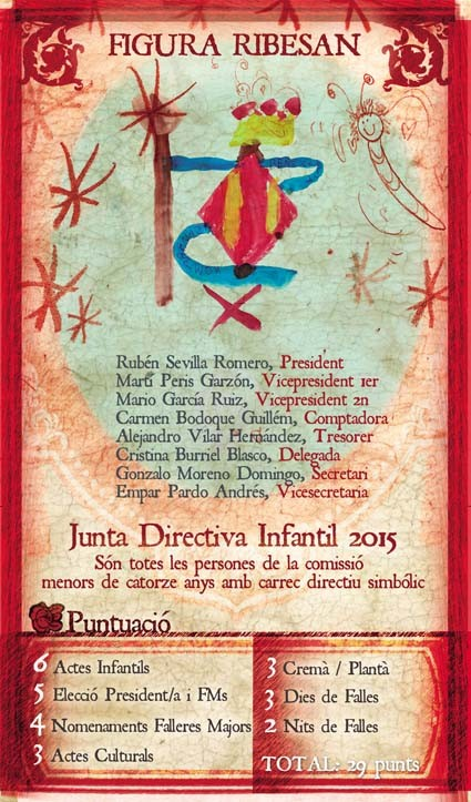 7_FIGURA_JuntaDirectiva-Infantil